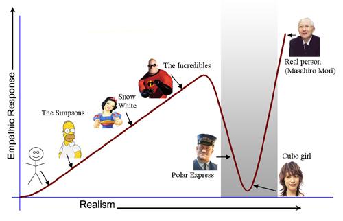 uncanny_graph_blog.jpg